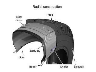 radial_construction
